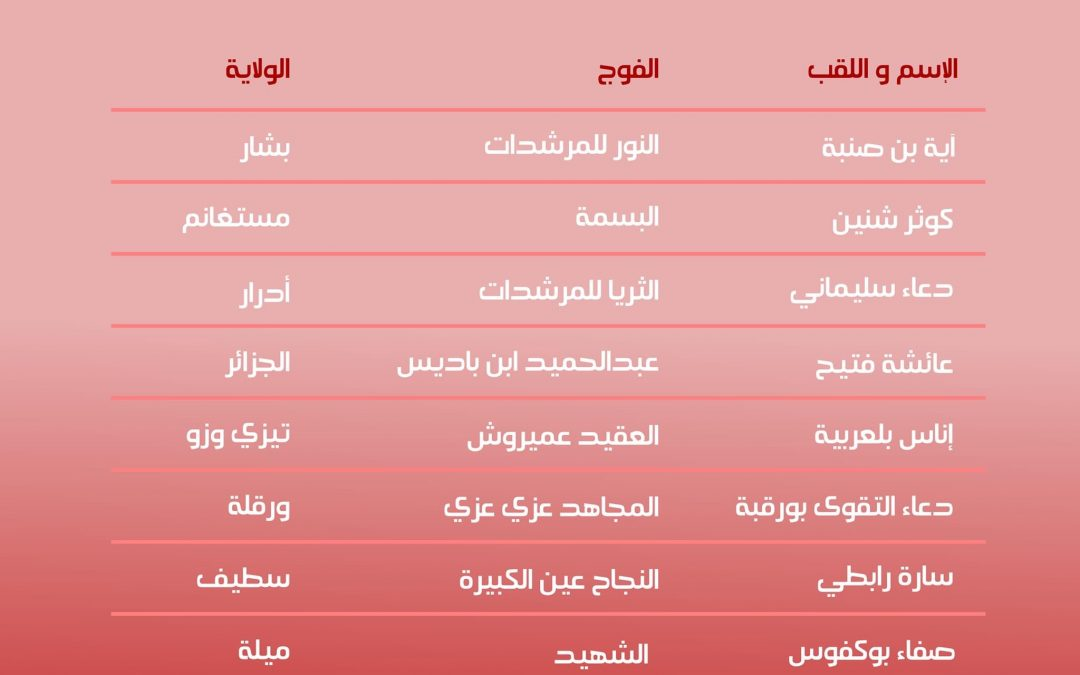 المخيمً العربي الأول للدليلات عبر الانترنت